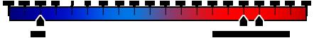 ultramax-temprange